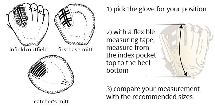 Glove Size Measurement