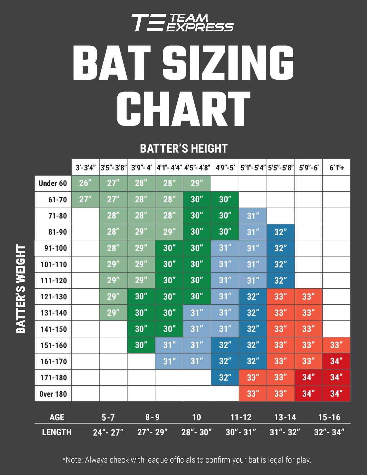 Baseball Bat Sizing Chart And Buying Guide